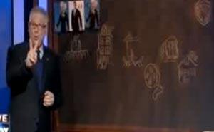 Julian Assanges sexliv på svarta tavlan. Bild från video